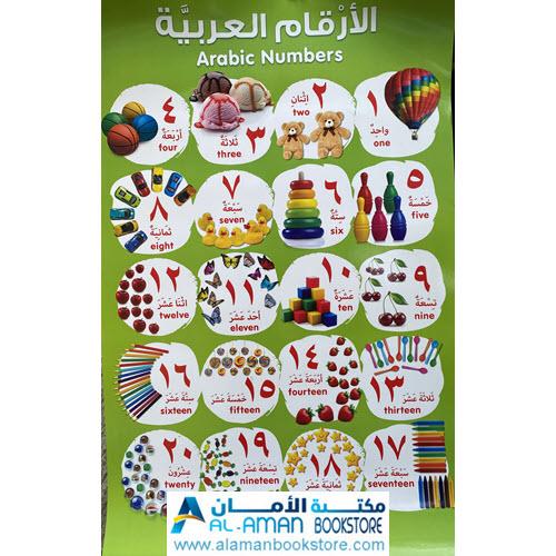Al-Aman Bookstore - Arabic & Islamic Bookstore in USA - 2 بوستر الأرقام - لوحة الأرقام